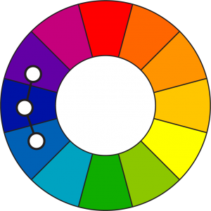 Analogous colors for Analogous colors are