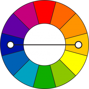 Color wheel with complementary colors highlighted