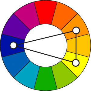Split Complementary colors on a color wheel