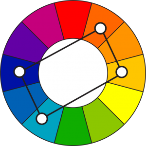 Tetradic Colors On The Color Wheel